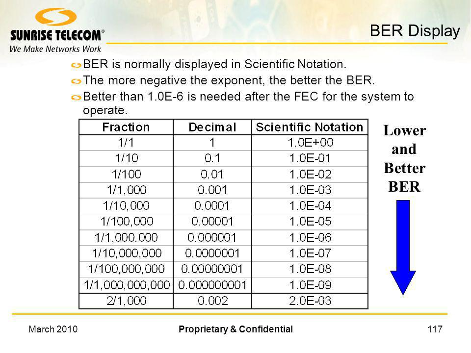 March 2010Proprietary & Confidential116 What is BER? BER is defined as the ratio of the number of wrong bits over the number of total bits. Sent Bits