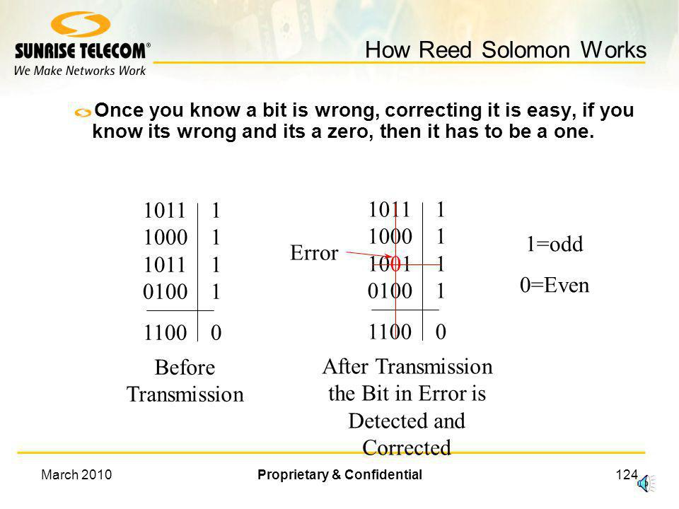 March 2010Proprietary & Confidential123 How Reed Solomon FEC Works FEC works by addition additional data bits to the data stream to determine if error