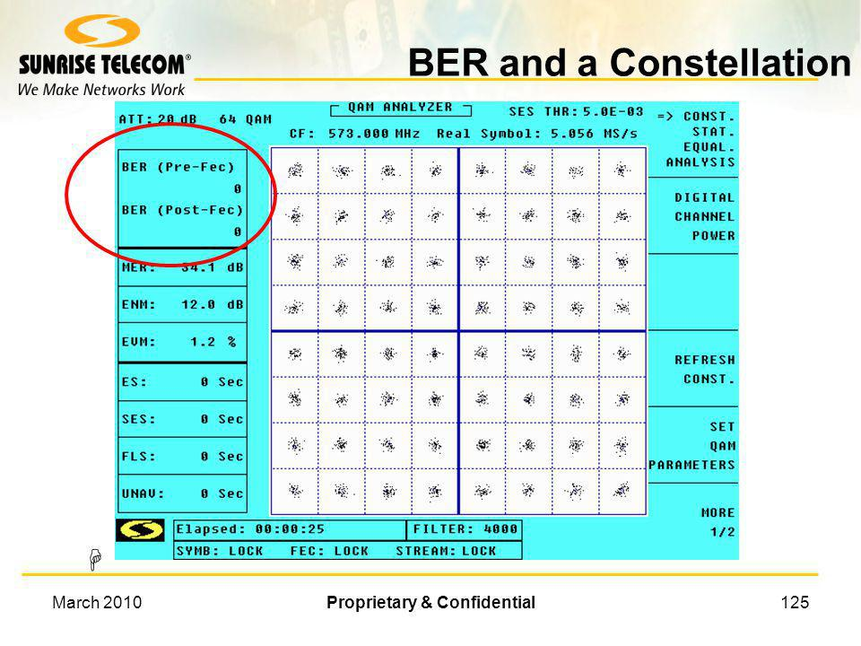 March 2010Proprietary & Confidential124 How Reed Solomon Works 10111 10001 10011 01001 11000 10111 10001 10111 01001 11000 Error 1=odd 0=Even Before T