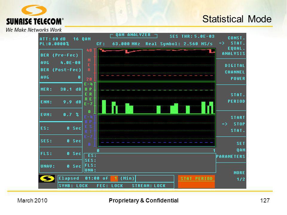 March 2010Proprietary & Confidential126 CM2000/2800 Constellation