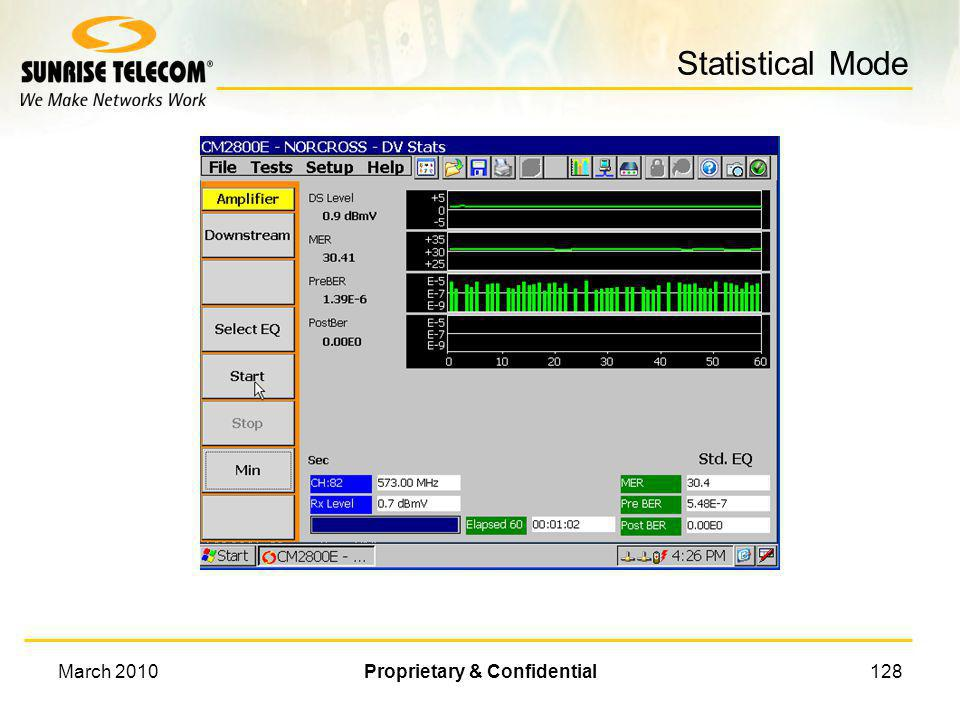March 2010Proprietary & Confidential127 Statistical Mode