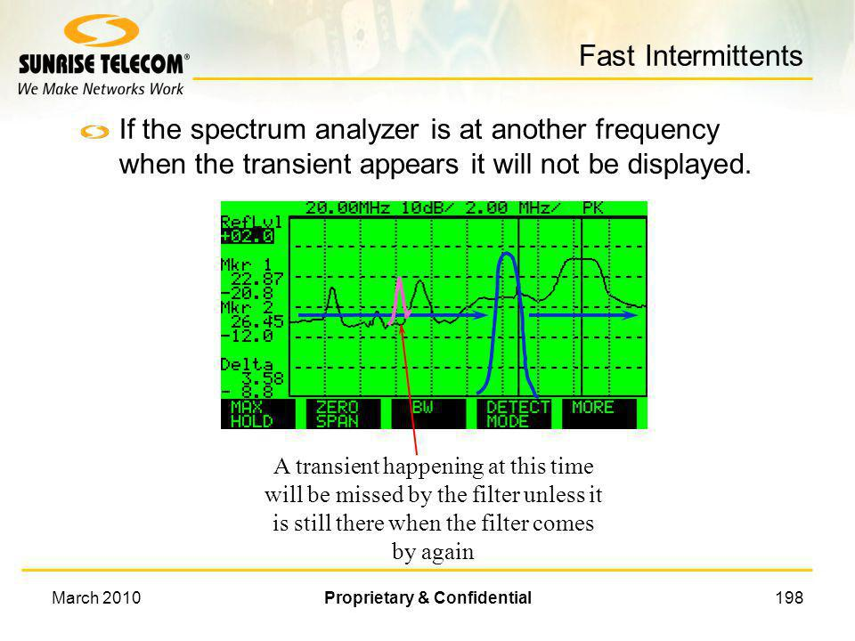 March 2010Proprietary & Confidential197 Spectrum Display Limitations Scanning Spectrum Analyzers measure only one band of frequencies at any given ins