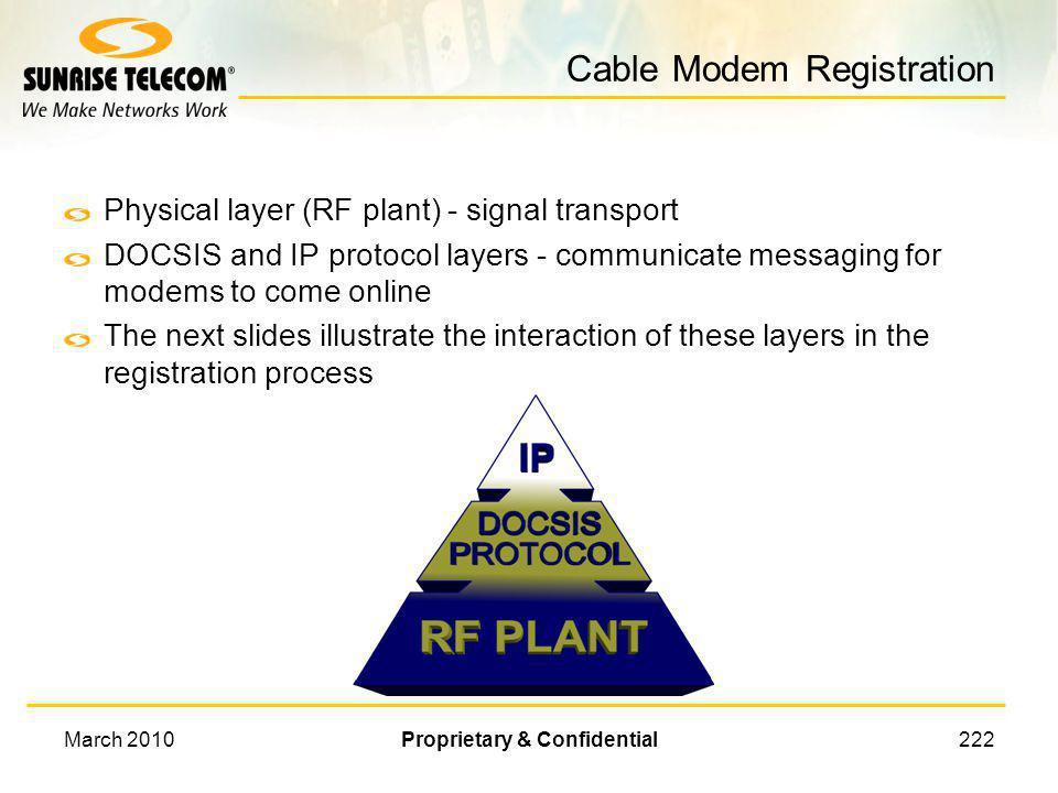 March 2010Proprietary & Confidential221 Basic DOCSIS Setup Fiber Distribution Coax Dist.Network Drop & Home Wiring H L Fiber Node 10/100 Mb Ethernet D