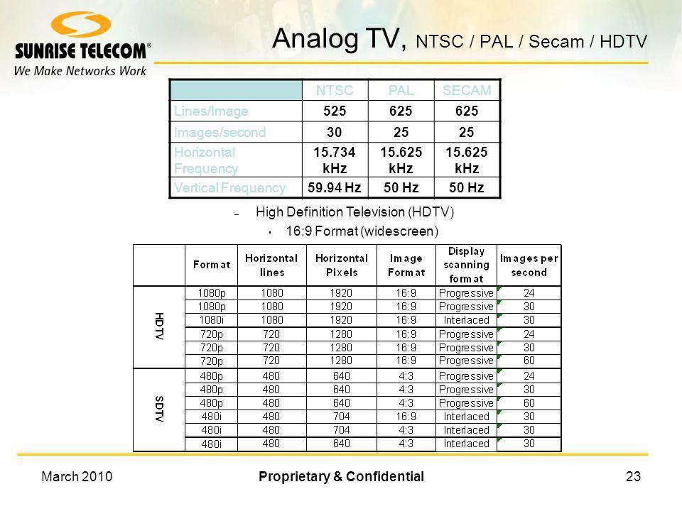 March 2010Proprietary & Confidential22 Analog TV Standard Spectrum
