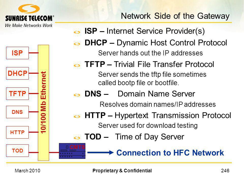 March 2010Proprietary & Confidential245 The Gateway Fiber Distribution Coax Dist.Network Drop & Home Wiring H L Fiber Node 10/100 Mb Ethernet DHCP TFT