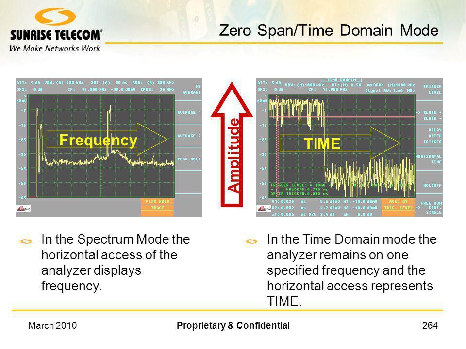 March 2010Proprietary & Confidential263 Diplex Filter H L Optical Receiver Optical Receiver Common DOCSIS Network Analyzer C M T S Up-converter 44 MHz