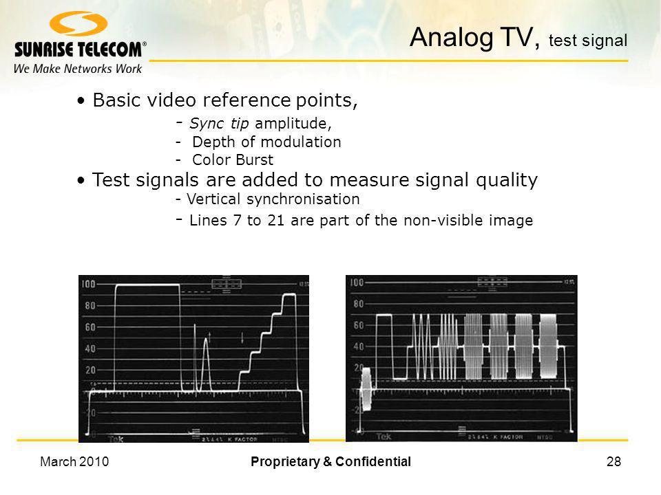 March 2010Proprietary & Confidential27 Analog TV, TV Signal Modulation