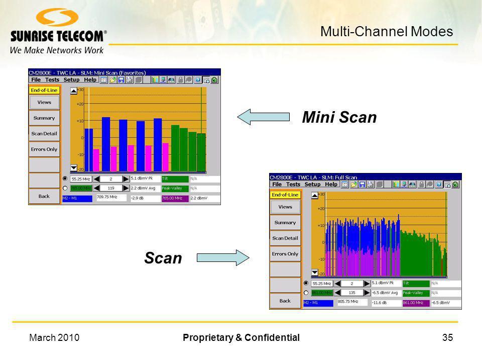 March 2010Proprietary & Confidential34 CM2000/2800 SLM Mode