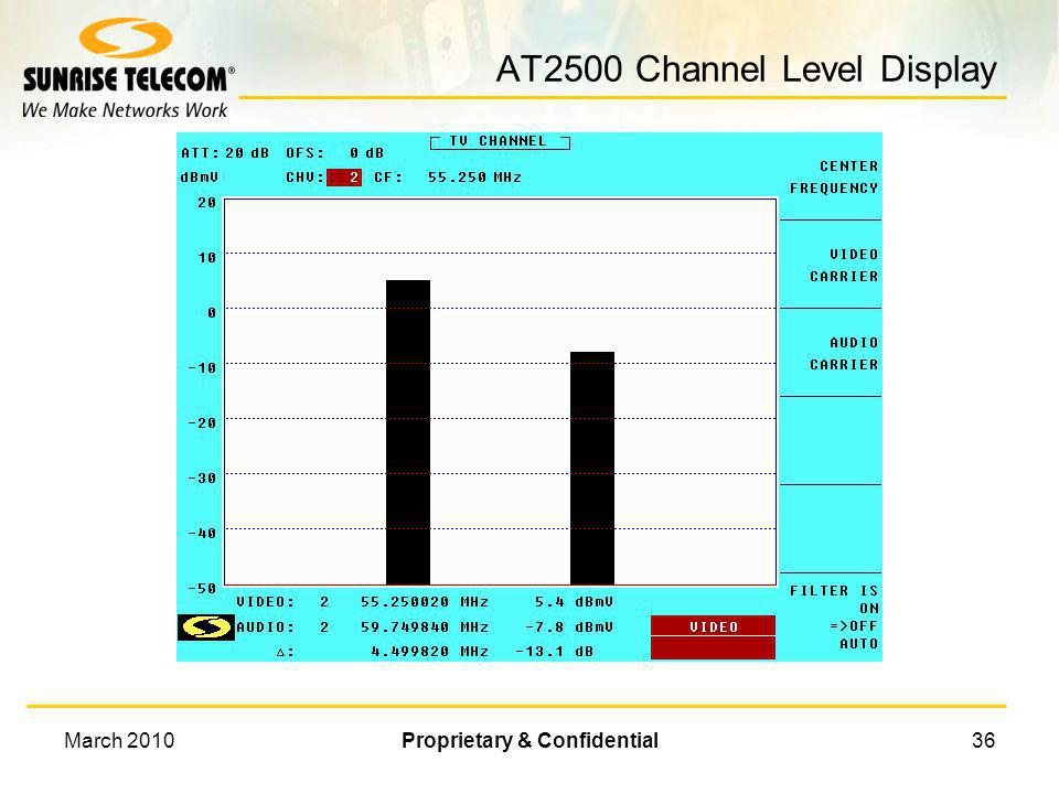 March 2010Proprietary & Confidential35 Multi-Channel Modes Mini Scan Scan