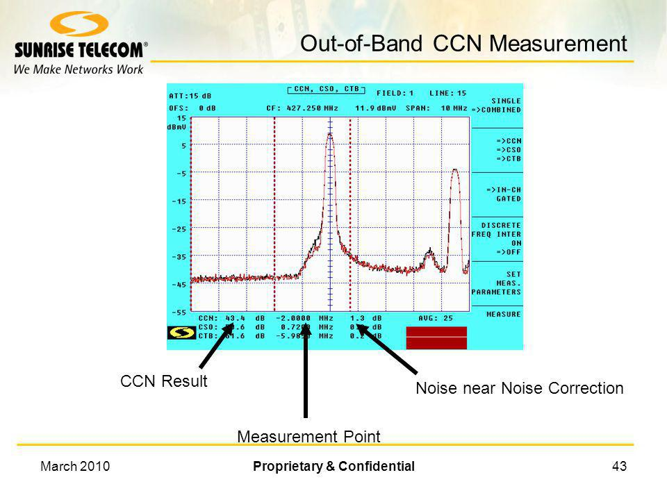March 2010Proprietary & Confidential42 Out-of-Band CCN Measurement