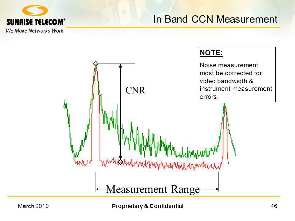 March 2010Proprietary & Confidential45 Instrument Noise Measurement