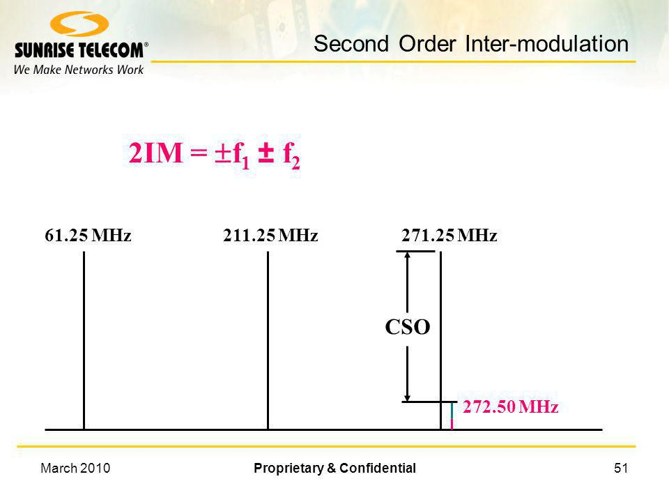 March 2010Proprietary & Confidential50 CATV Measurements Coherent Disturbances (CSO & CTB)
