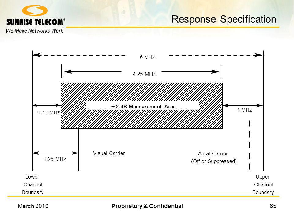 March 2010Proprietary & Confidential64 CATV Measurements In Channel Frequency Response