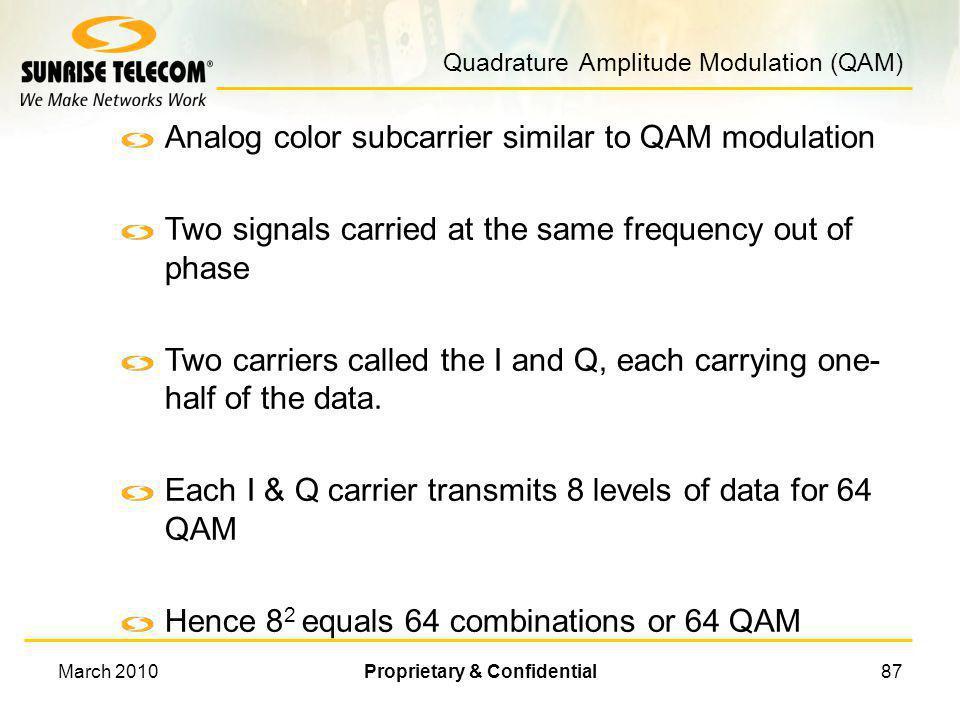 March 2010Proprietary & Confidential86 QPSK Example: I carrier transmitted at 0º, Q carrier transmitted at 90º. Resultant vector at 45º represents a s