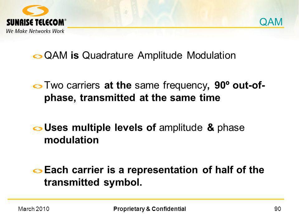 March 2010Proprietary & Confidential89 Creating a QAM signal 101 010 Local Osc 8 Level AM Modulator 8 Level AM Modulator Bit Stream Oscillator Shifted