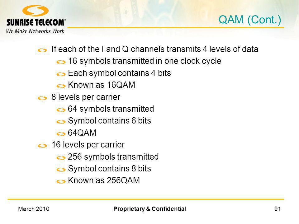 March 2010Proprietary & Confidential90 QAM QAM is Quadrature Amplitude Modulation Two carriers at the same frequency, 90º out-of- phase, transmitted a