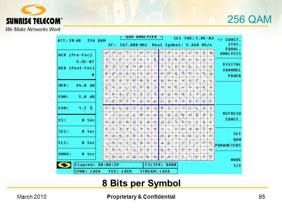 March 2010Proprietary & Confidential94 64 QAM Constellation 64 QAM Constellation 6 Bits per Symbol
