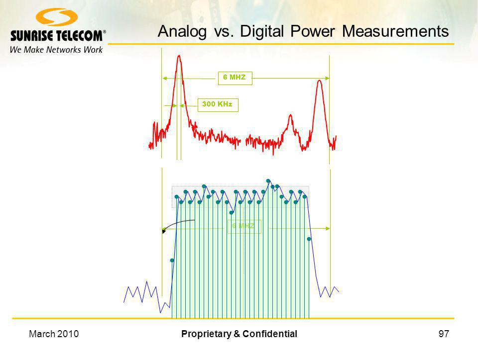March 2010Proprietary & Confidential96 Digital Measurements Digital Channel Power MER, ENM, and EVM Constellation Impairments Pre and Post FEC BER Ada