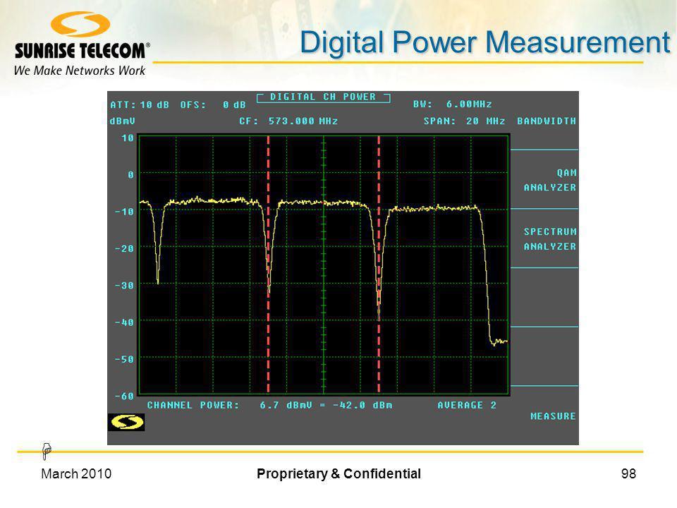 March 2010Proprietary & Confidential97 Analog vs. Digital Power Measurements 6 MHZ 300 KHz 6 MHZ