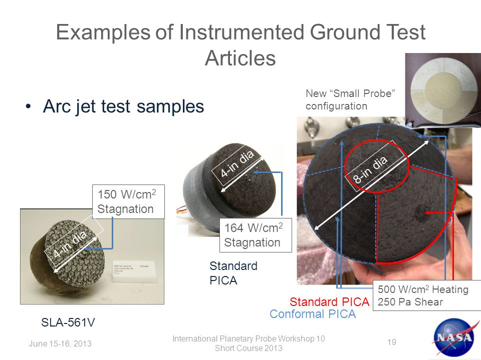 Examples of Instrumented Ground Test Articles June 15-16, 2013 International Planetary Probe Workshop 10 Short Course 2013 150 W/cm 2 Stagnation 164 W/cm 2 Stagnation SLA-561V 500 W/cm 2 Heating 250 Pa Shear 4-in dia 8-in dia Standard PICA Conformal PICA Standard PICA New Small Probe configuration Arc jet test samples 19