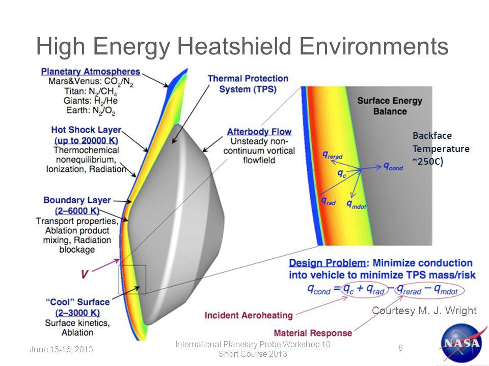 High Energy Heatshield Environments June 15-16, 2013 International Planetary Probe Workshop 10 Short Course 2013 Courtesy M. J. Wright 6 Backface Temp