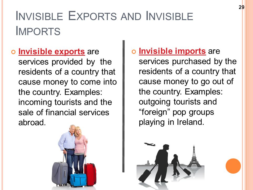 29 I NVISIBLE E XPORTS AND I NVISIBLE I MPORTS Invisible exports are services provided by the residents of a country that cause money to come into the country.