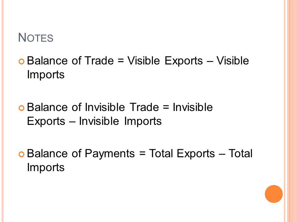 N OTES Balance of Trade = Visible Exports – Visible Imports Balance of Invisible Trade = Invisible Exports – Invisible Imports Balance of Payments = Total Exports – Total Imports
