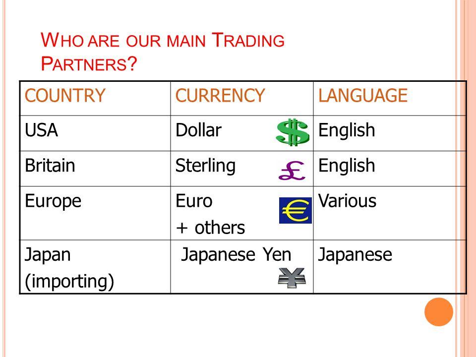 COUNTRYCURRENCYLANGUAGE USADollarEnglish BritainSterlingEnglish EuropeEuro + others Various Japan (importing) Japanese YenJapanese