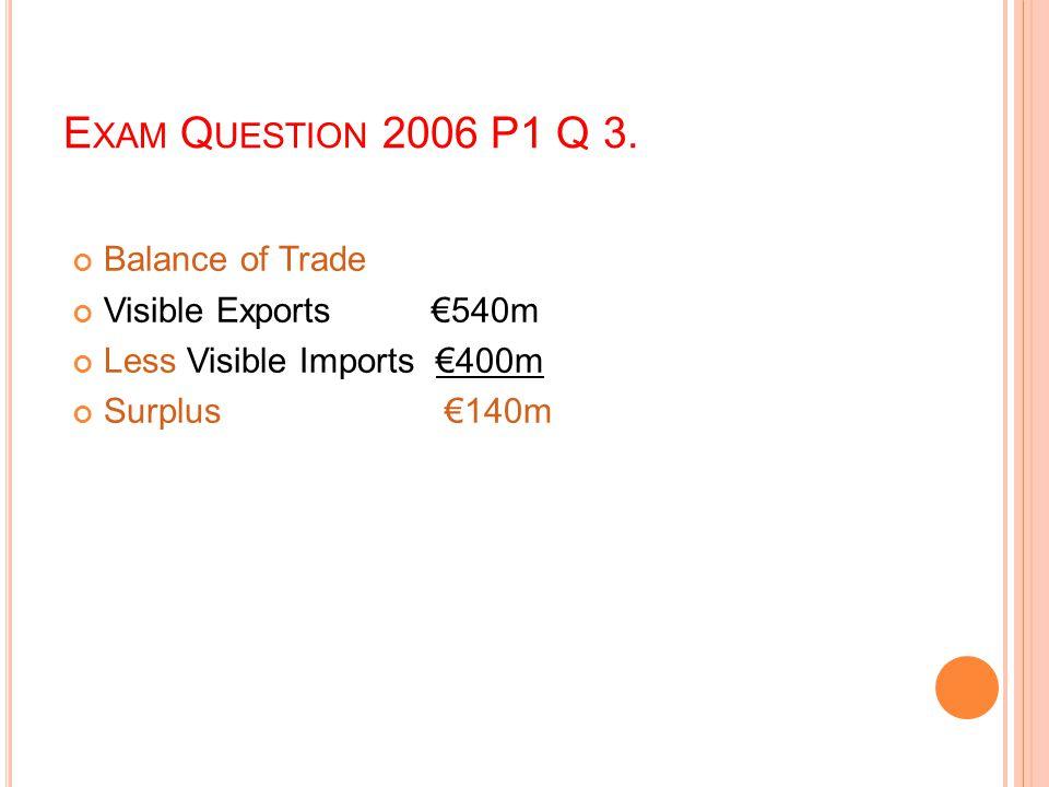 E XAM Q UESTION 2006 P1 Q 3.