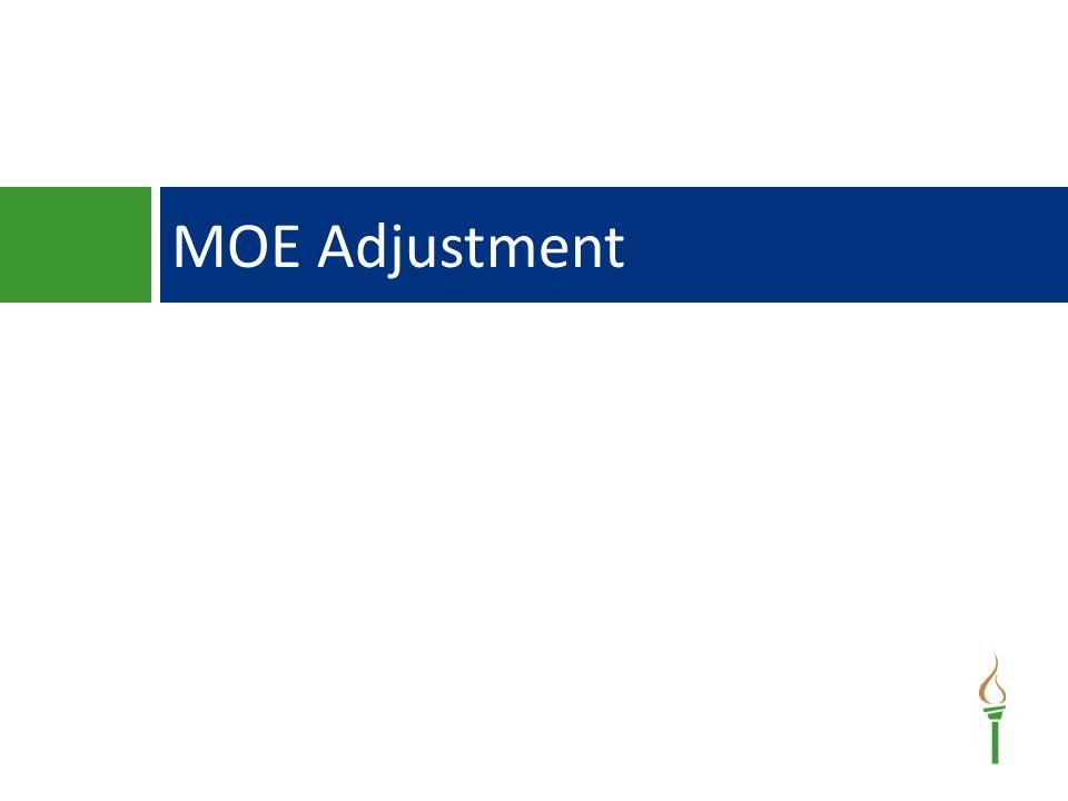 MOE Adjustment