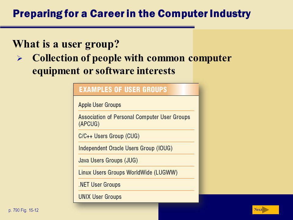 Preparing for a Career in the Computer Industry What is a user group.