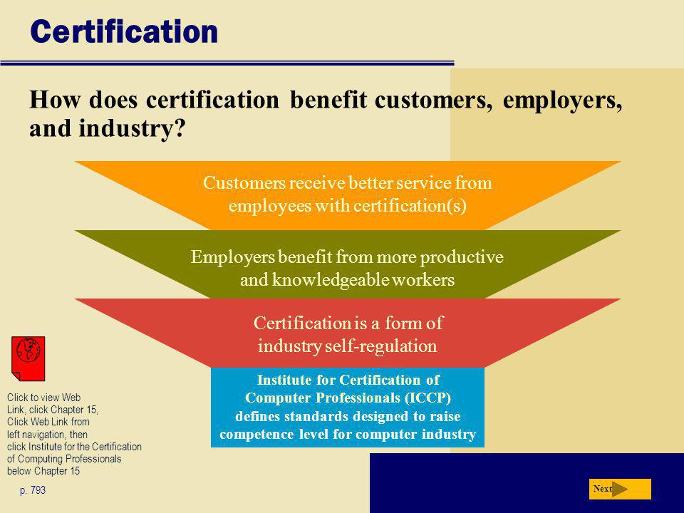 Certification How does certification benefit customers, employers, and industry.