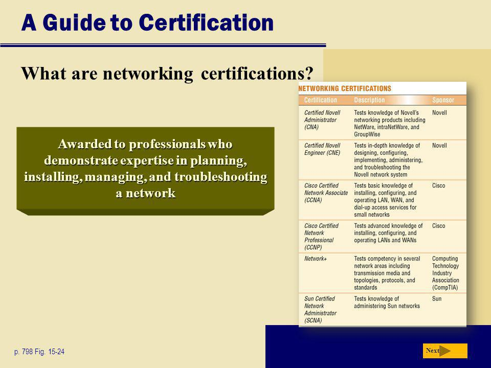 A Guide to Certification What are networking certifications.