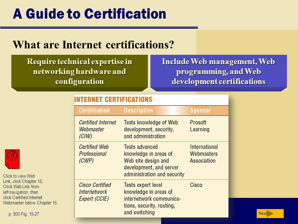 A Guide to Certification What are Internet certifications.