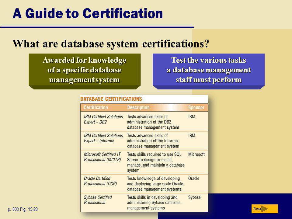 A Guide to Certification What are database system certifications.