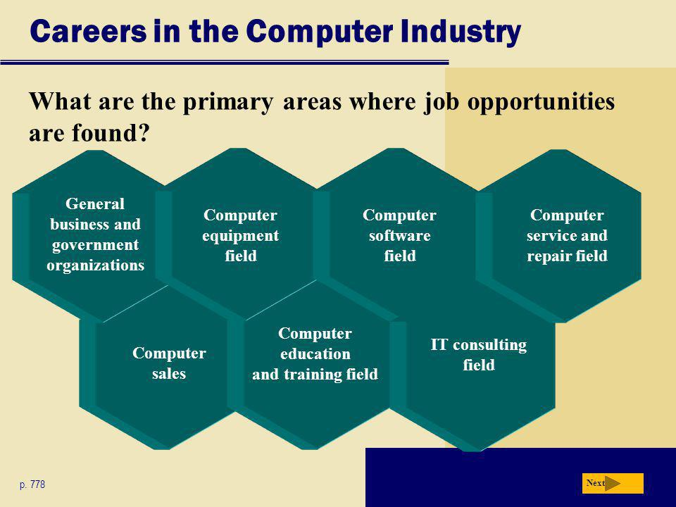 Careers in the Computer Industry What are the primary areas where job opportunities are found.