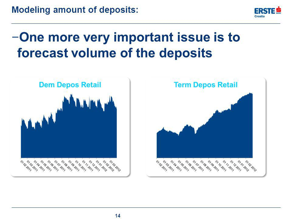 Modeling amount of deposits: − One more very important issue is to forecast volume of the deposits 14