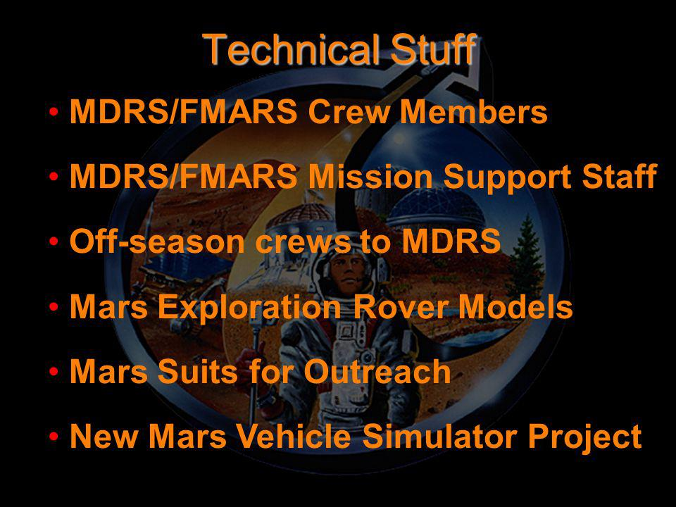 Technical Stuff MDRS/FMARS Crew Members MDRS/FMARS Mission Support Staff Off-season crews to MDRS Mars Exploration Rover Models Mars Suits for Outreach New Mars Vehicle Simulator Project