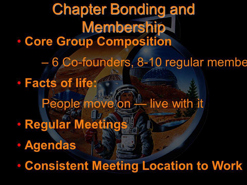 San Diego Members to MDRS San Diego Goes to Mars.