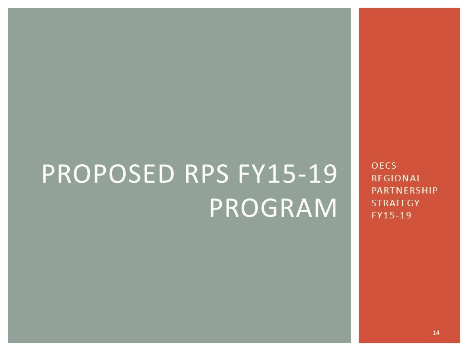 OECS REGIONAL PARTNERSHIP STRATEGY FY15-19 14 PROPOSED RPS FY15-19 PROGRAM