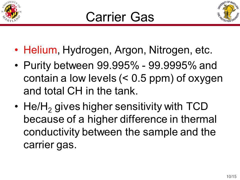 10/15 Carrier Gas Helium, Hydrogen, Argon, Nitrogen, etc.