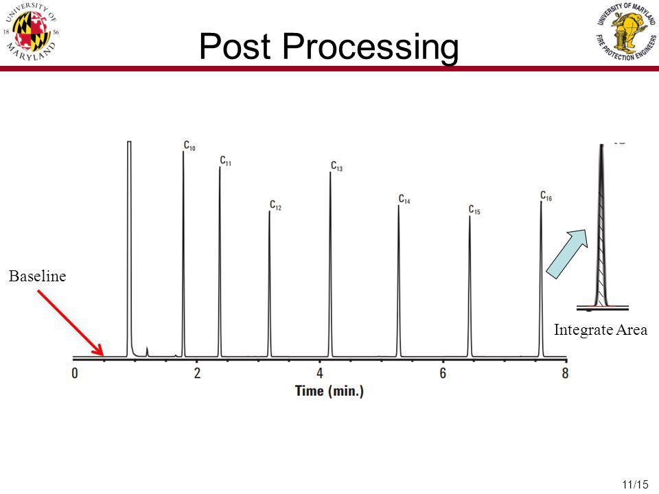 11/15 Post Processing Baseline Integrate Area