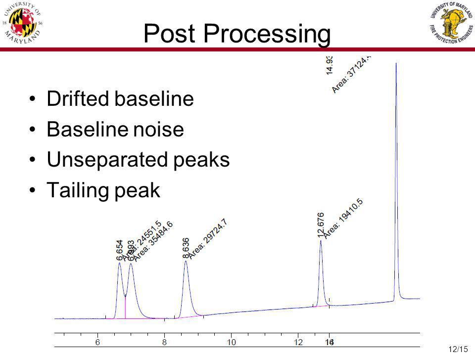 12/15 Post Processing Drifted baseline Baseline noise Unseparated peaks Tailing peak