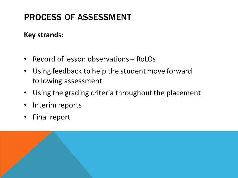ROLOS (RECORD OF LESSON OBSERVATIONS) Who? What? Why? Where? When? How?