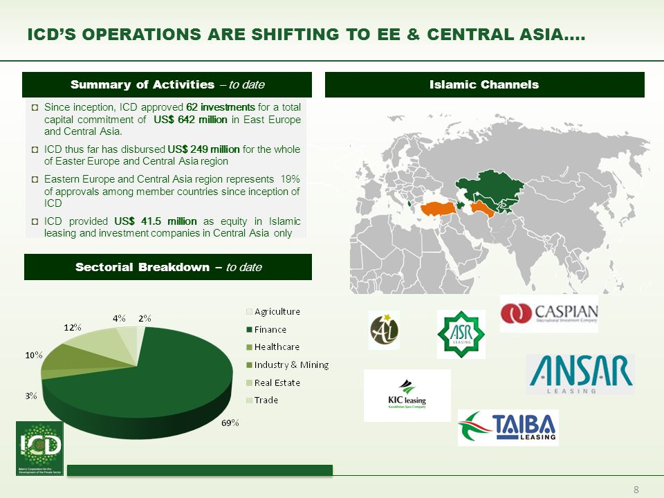 8 ICD'S OPERATIONS ARE SHIFTING TO EE & CENTRAL ASIA…. Islamic ChannelsSummary of Activities – to date ◘Since inception, ICD approved 62 investments f