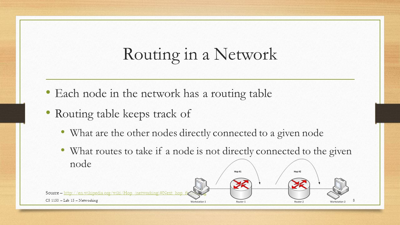 Routing in a Network 8 Each node in the network has a routing table Routing table keeps track of What are the other nodes directly connected to a given node What routes to take if a node is not directly connected to the given node CS 1150 – Lab 15 – Networking Source – http://en.wikipedia.org/wiki/Hop_(networking)#Next_hop_forwardinghttp://en.wikipedia.org/wiki/Hop_(networking)#Next_hop_forwarding