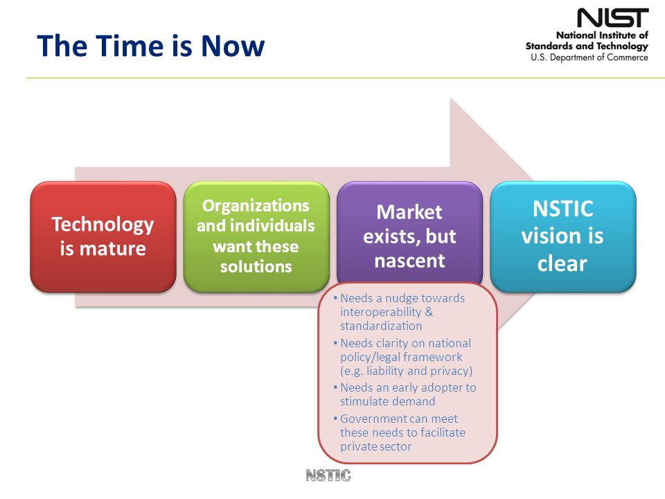 Technology is mature Organizations and individuals want these solutions Market exists, but nascent NSTIC vision is clear Needs a nudge towards interoperability & standardization Needs clarity on national policy/legal framework (e.g.