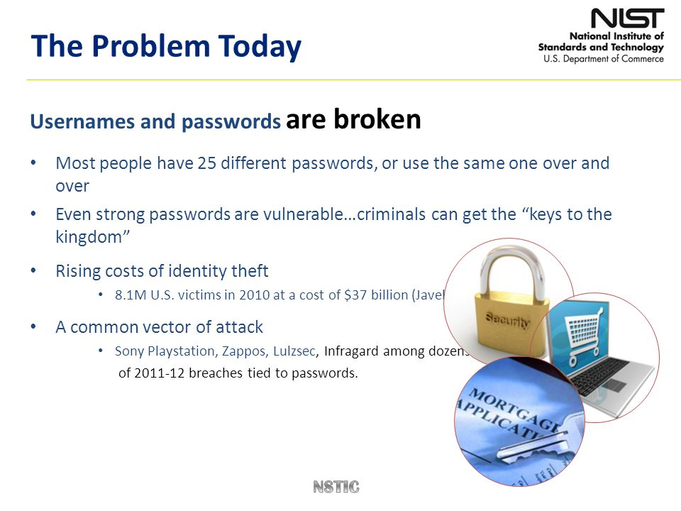 Usernames and passwords are broken Most people have 25 different passwords, or use the same one over and over Even strong passwords are vulnerable…criminals can get the keys to the kingdom Rising costs of identity theft 8.1M U.S.