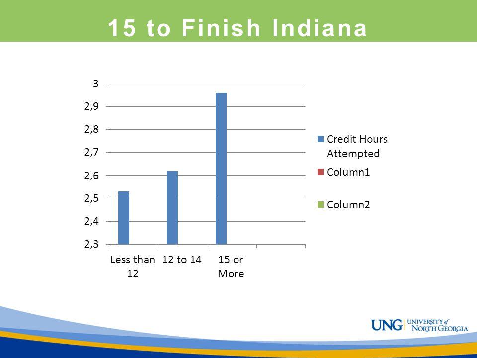 15 to Finish Indiana