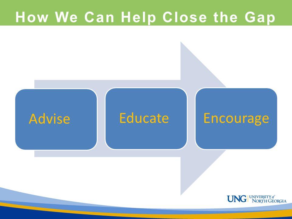 How We Can Help Close the Gap CCG? AdviseEducateEncourage